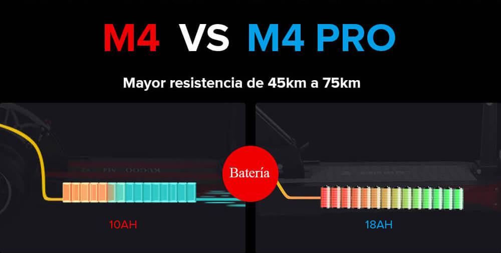 batería del M4 Pro 18 Ah