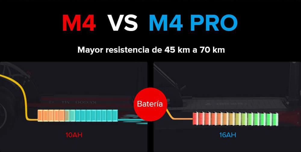 Batería M4 Pro 16 Ah